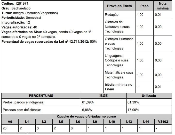 Rondonópolis Medicina Sisu 2020