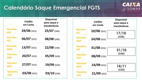 Saque Digital FGTS Emergencial